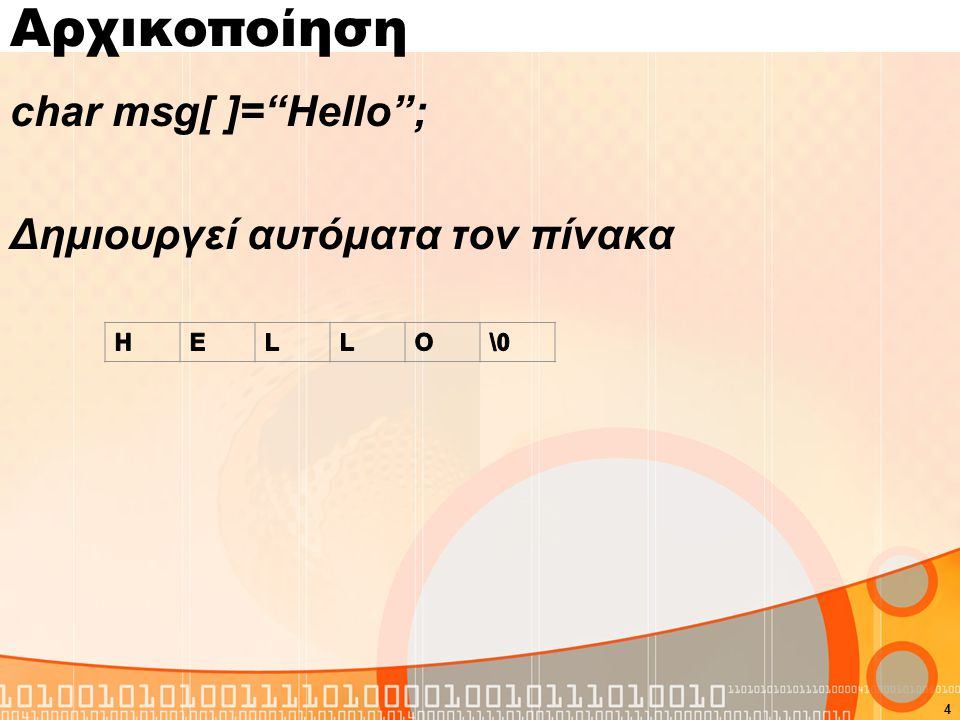 Αρχικοποίηση char msg[ ]= Hello ; Δημιουργεί αυτόματα τον πίνακα Η Ε L